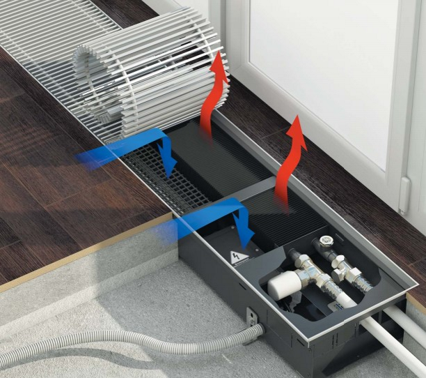 Схема работы внутрипольного конвектора