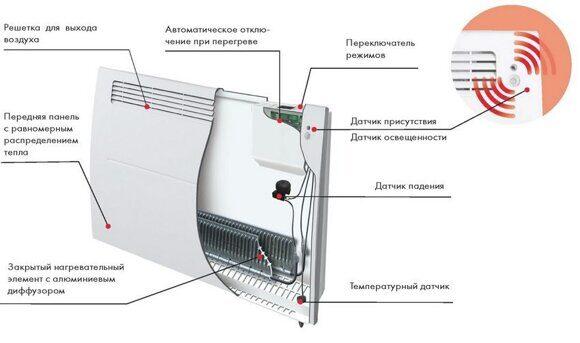 konvektor-ili-maslyanyj-obogrevatel-chto-luchshe-16