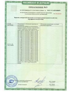 сертификация IRSAP TESI 6