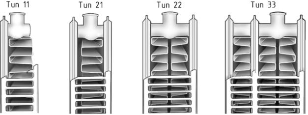 Типы стальных панельных радиаторов Axis Classic