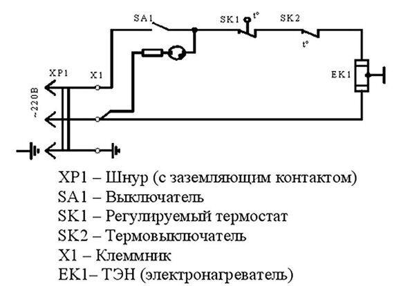 konvektor-ili-maslyanyj-obogrevatel-chto-luchshe-13
