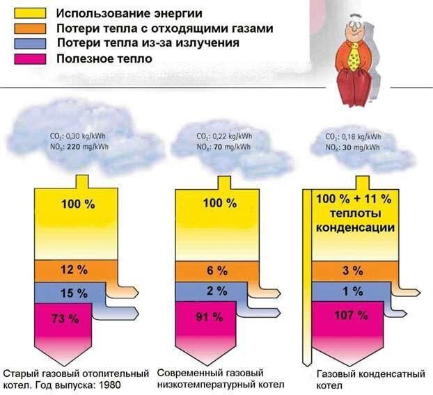 kak-rasschitat-kolichestvo-radiatorov_5_1